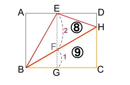 中学数学・高校受験chu-su- 内部底辺の利用05