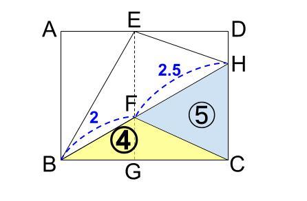 中学数学・高校受験chu-su- 内部底辺の利用09