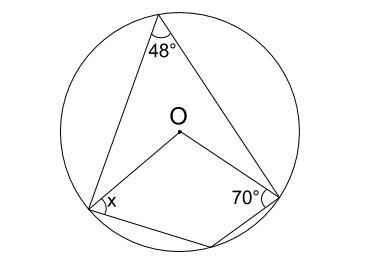 中学数学・高校受験chu-su- 円に内接する四角形 例題1-1