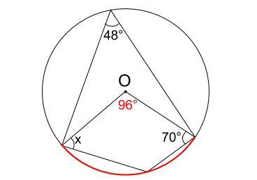 中学数学・高校受験chu-su- 円に内接する四角形 例題1-2