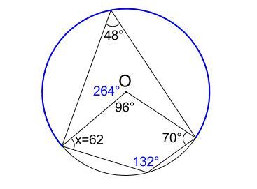 中学数学・高校受験chu-su- 円に内接する四角形 例題1-3