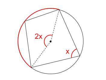 中学数学・高校受験chu-su- 円に内接する四角形 証明1-1