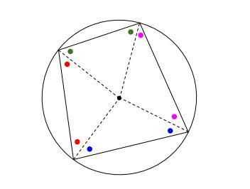 中学数学・高校受験chu-su- 円に内接する四角形 証明1-3