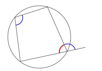 中学数学・高校受験chu-su- 円に内接する四角形00
