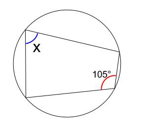 中学数学・高校受験chu-su- 円に内接する四角形01