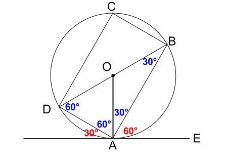 中学数学・高校受験chu-su- 接弦定理の例題1-4