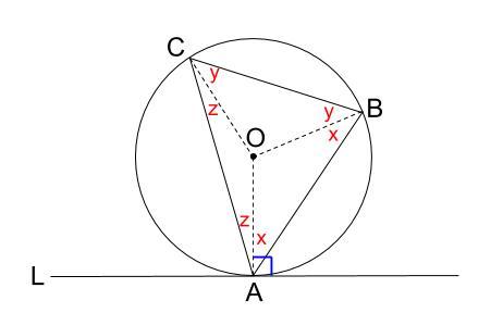 中学数学・高校受験chu-su- 接弦定理の証明1