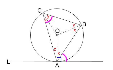 中学数学・高校受験chu-su- 接弦定理の証明2