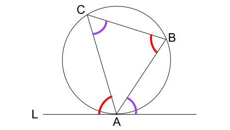 中学数学・高校受験chu-su- 接弦定理 その1