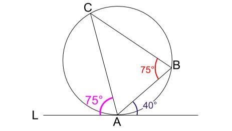 中学数学・高校受験chu-su- 接弦定理の例の解答図