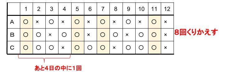 中学数学・高校受験chu-su- 規則性・037