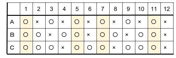 中学数学・高校受験chu-su- 規則性・036