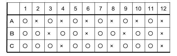 中学数学・高校受験chu-su- 規則性・034