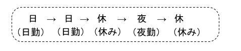 中学数学・高校受験chu-su- 規則性・21