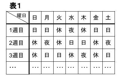 中学数学・高校受験chu-su- 規則性・22