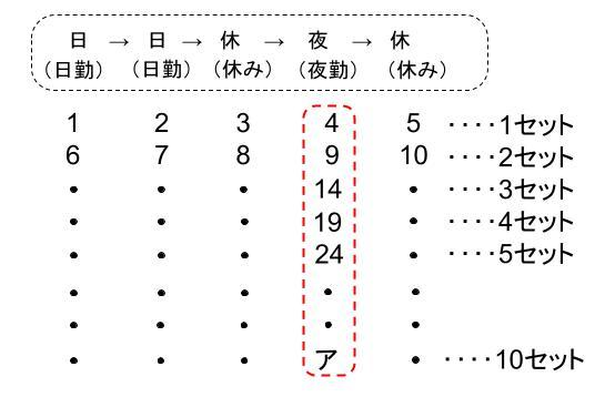 中学数学・高校受験chu-su- 規則性・021