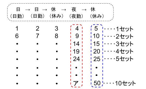 中学数学・高校受験chu-su- 規則性・022