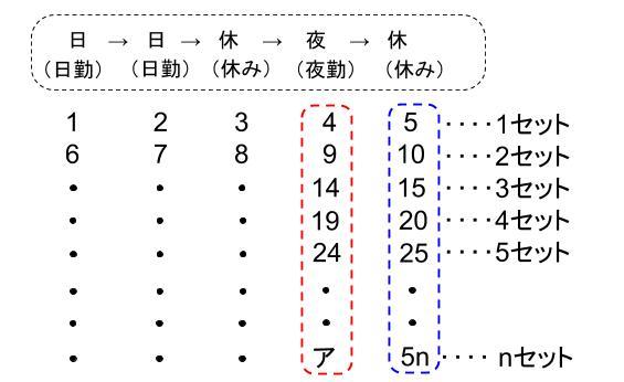 中学数学・高校受験chu-su- 規則性・023