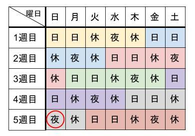 中学数学・高校受験chu-su- 規則性・032
