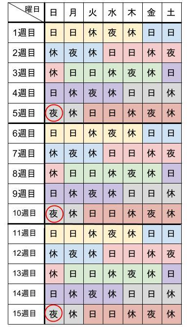 中学数学・高校受験chu-su- 規則性・033