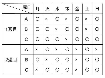 中学数学・高校受験chu-su- 規則性・031